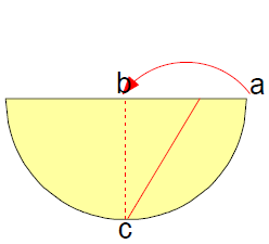 fold edge to center